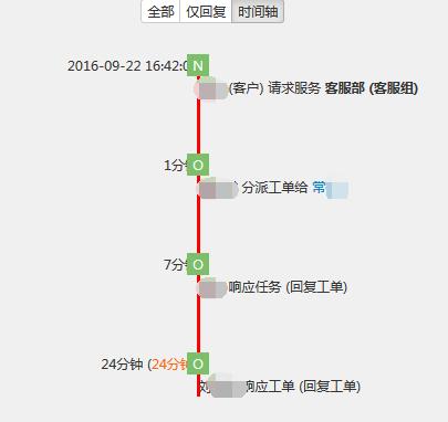 流程环节图.png